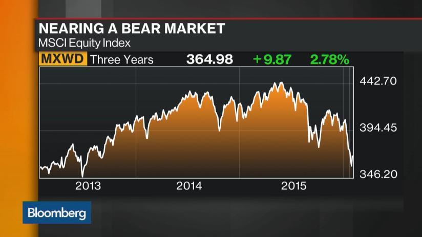 MSCI-nearing_bear_market